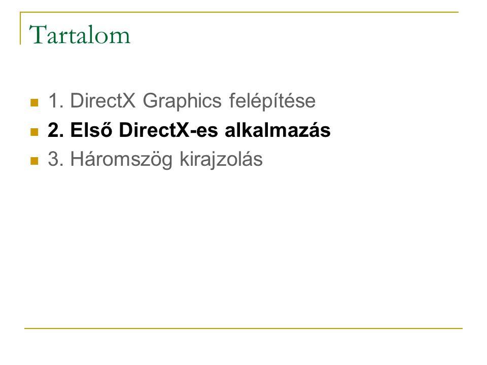 Tartalom 1. DirectX Graphics felépítése 2. Első DirectX-es alkalmazás 3. Háromszög kirajzolás