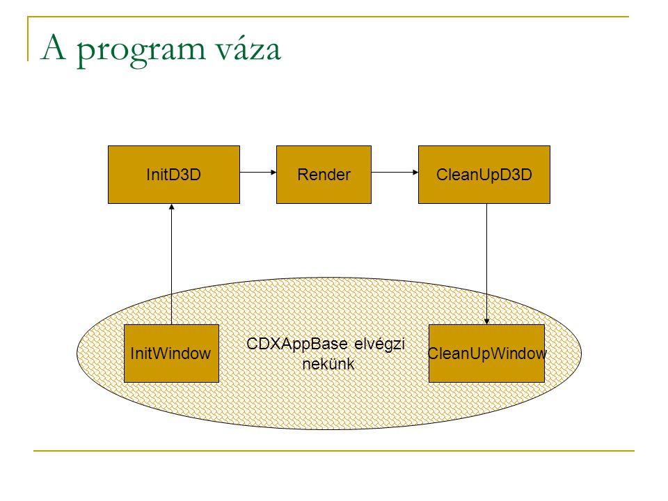 CDXAppBase elvégzi nekünk A program váza InitWindow InitD3DRenderCleanUpD3D CleanUpWindow