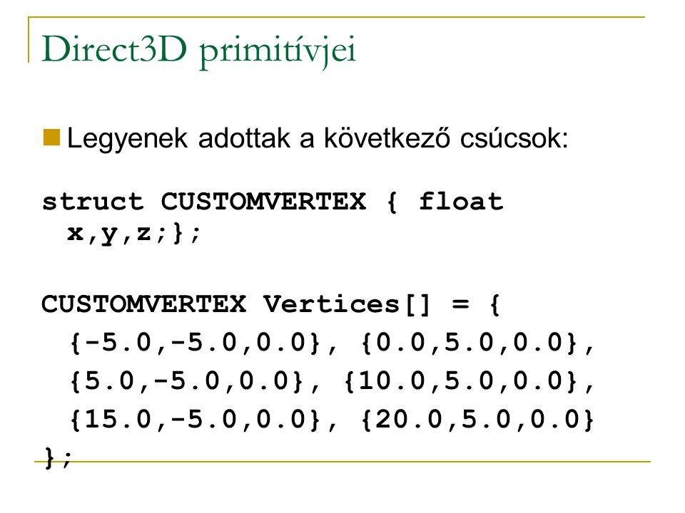 Direct3D primitívjei Legyenek adottak a következő csúcsok: struct CUSTOMVERTEX { float x,y,z;}; CUSTOMVERTEX Vertices[] = { {-5.0,-5.0,0.0}, {0.0,5.0,0.0}, {5.0,-5.0,0.0}, {10.0,5.0,0.0}, {15.0,-5.0,0.0}, {20.0,5.0,0.0} };
