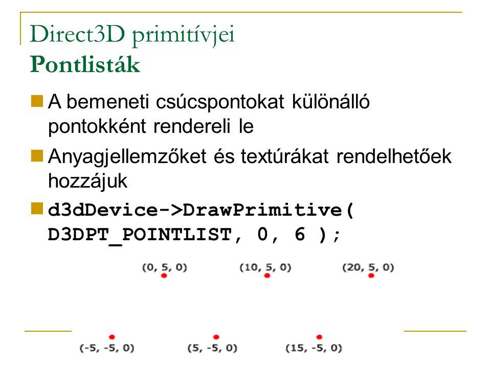 Direct3D primitívjei Pontlisták A bemeneti csúcspontokat különálló pontokként rendereli le Anyagjellemzőket és textúrákat rendelhetőek hozzájuk d3dDevice->DrawPrimitive( D3DPT_POINTLIST, 0, 6 );