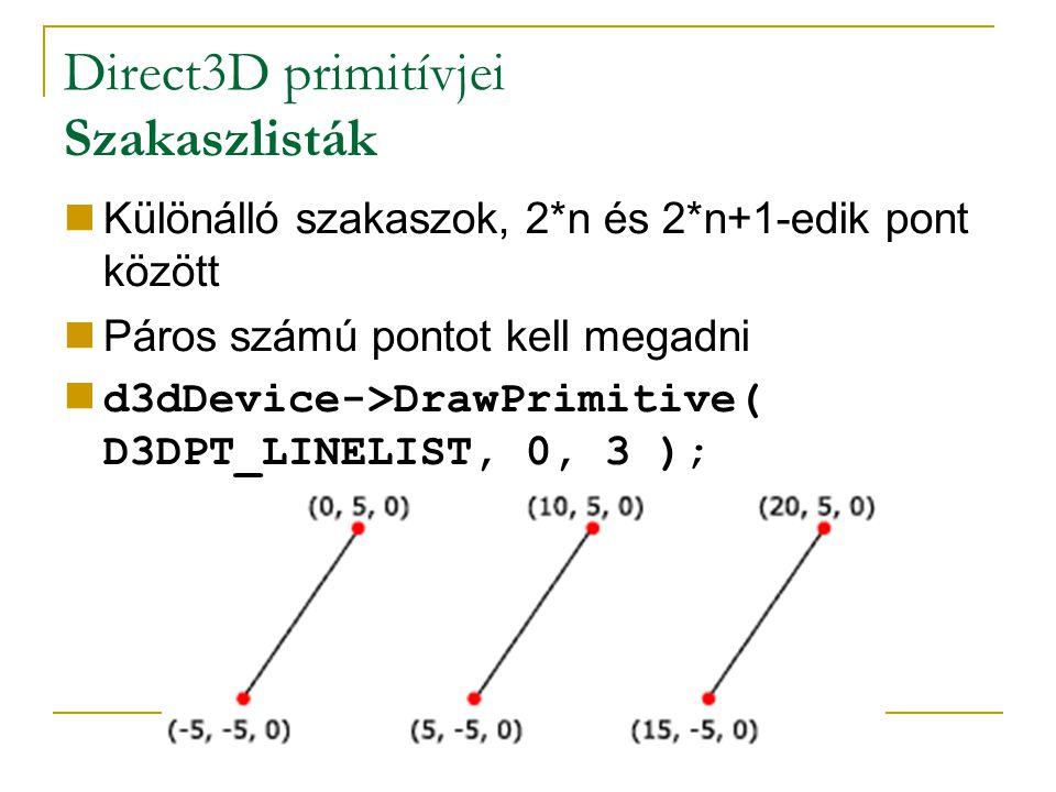 Direct3D primitívjei Szakaszlisták Különálló szakaszok, 2*n és 2*n+1-edik pont között Páros számú pontot kell megadni d3dDevice->DrawPrimitive( D3DPT_LINELIST, 0, 3 );