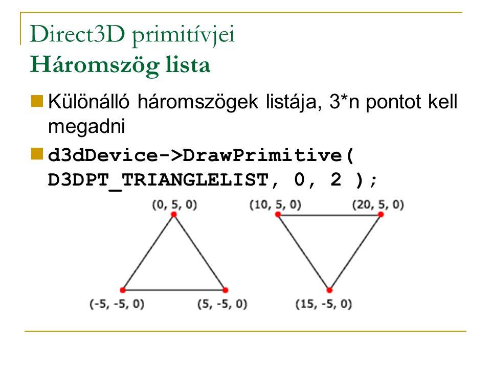 Direct3D primitívjei Háromszög lista Különálló háromszögek listája, 3*n pontot kell megadni d3dDevice->DrawPrimitive( D3DPT_TRIANGLELIST, 0, 2 );