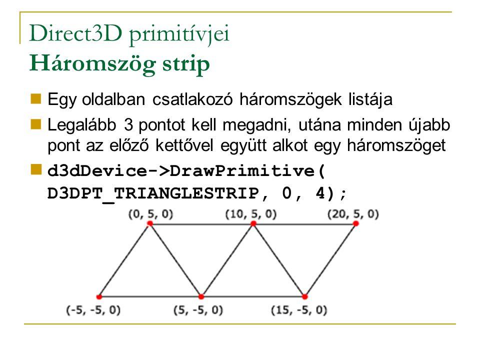 Direct3D primitívjei Háromszög strip Egy oldalban csatlakozó háromszögek listája Legalább 3 pontot kell megadni, utána minden újabb pont az előző kettővel együtt alkot egy háromszöget d3dDevice->DrawPrimitive( D3DPT_TRIANGLESTRIP, 0, 4);