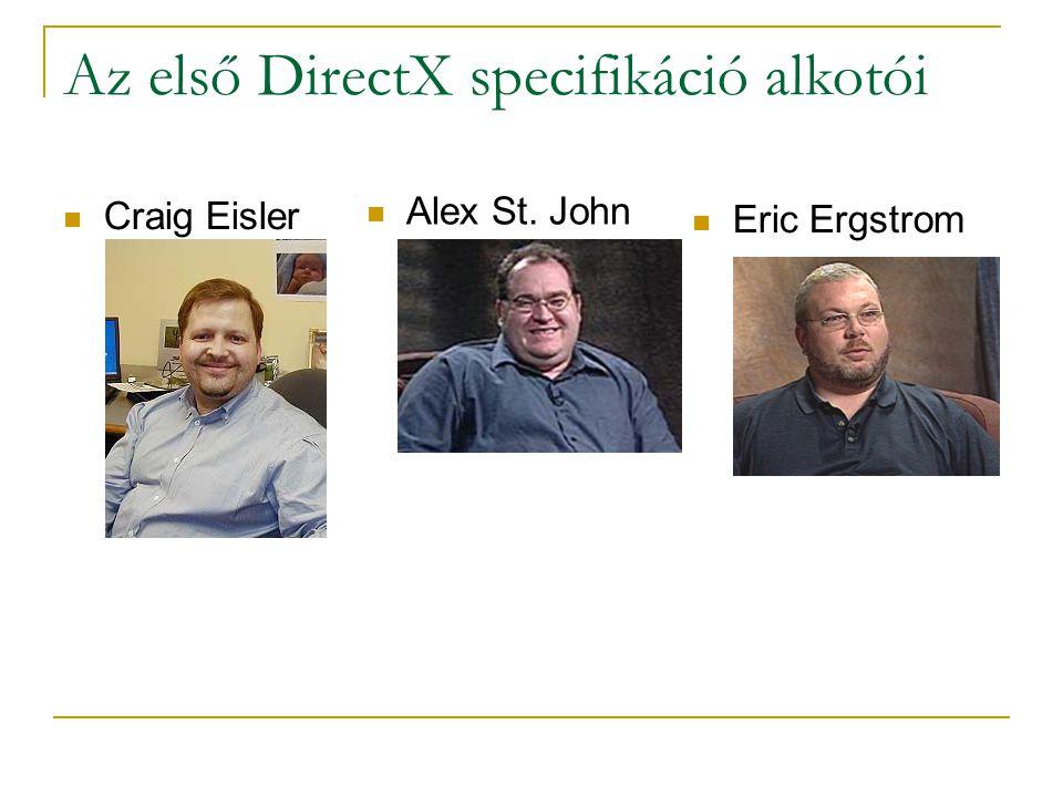 Az első DirectX specifikáció alkotói Craig Eisler Alex St. John Eric Ergstrom