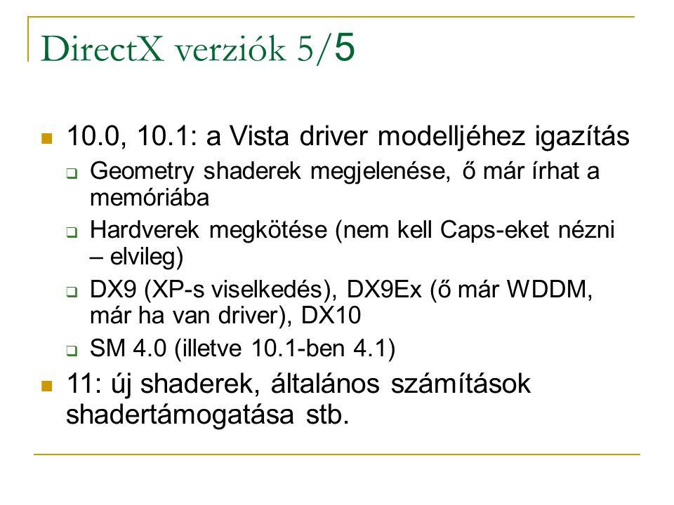 DirectX verziók 5/ 5 10.0, 10.1: a Vista driver modelljéhez igazítás  Geometry shaderek megjelenése, ő már írhat a memóriába  Hardverek megkötése (nem kell Caps-eket nézni – elvileg)  DX9 (XP-s viselkedés), DX9Ex (ő már WDDM, már ha van driver), DX10  SM 4.0 (illetve 10.1-ben 4.1) 11: új shaderek, általános számítások shadertámogatása stb.