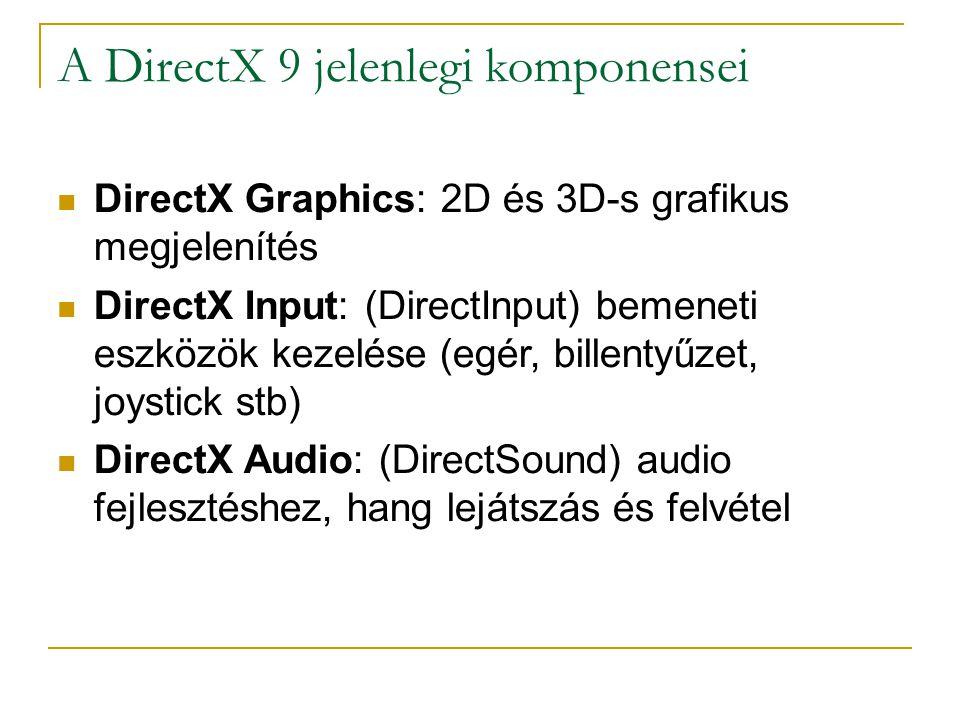A DirectX 9 jelenlegi komponensei DirectX Graphics: 2D és 3D-s grafikus megjelenítés DirectX Input: (DirectInput) bemeneti eszközök kezelése (egér, billentyűzet, joystick stb) DirectX Audio: (DirectSound) audio fejlesztéshez, hang lejátszás és felvétel