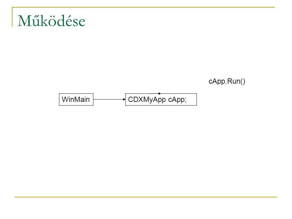 Működése WinMainCDXMyApp cApp; cApp.Run()