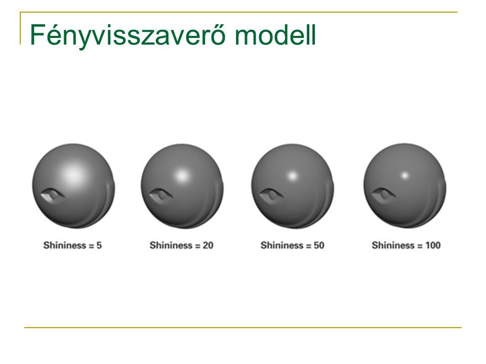 Fényvisszaverő modell