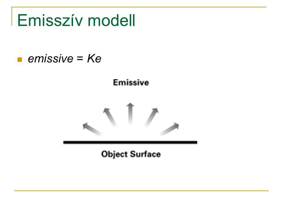 Emisszív modell emissive = Ke