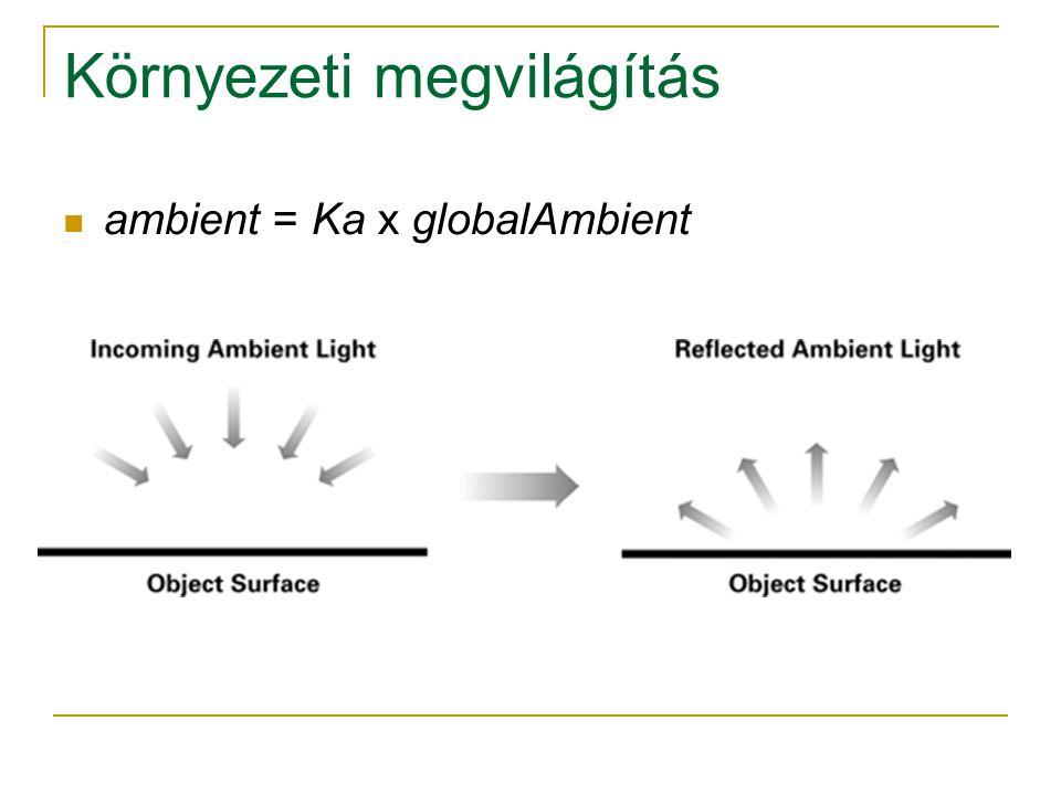 Környezeti megvilágítás ambient = Ka x globalAmbient
