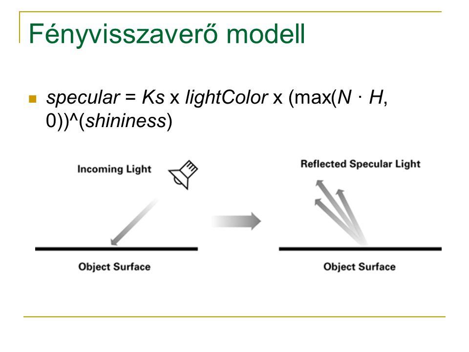 Fényvisszaverő modell specular = Ks x lightColor x (max(N · H, 0))^(shininess)