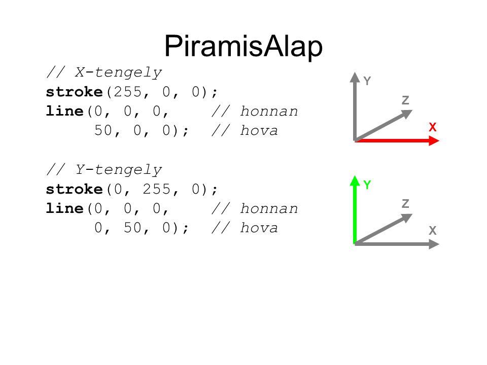 PiramisAlap // X-tengely stroke(255, 0, 0); line(0, 0, 0, // honnan 50, 0, 0); // hova // Y-tengely stroke(0, 255, 0); line(0, 0, 0, // honnan 0, 50, 0); // hova X Y Z X Y Z