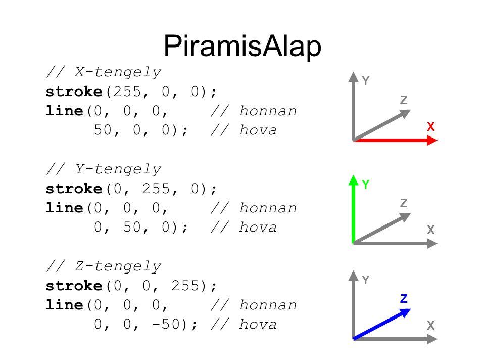 PiramisAlap // X-tengely stroke(255, 0, 0); line(0, 0, 0, // honnan 50, 0, 0); // hova // Y-tengely stroke(0, 255, 0); line(0, 0, 0, // honnan 0, 50, 0); // hova // Z-tengely stroke(0, 0, 255); line(0, 0, 0, // honnan 0, 0, -50); // hova X Y Z X Y Z X Y Z