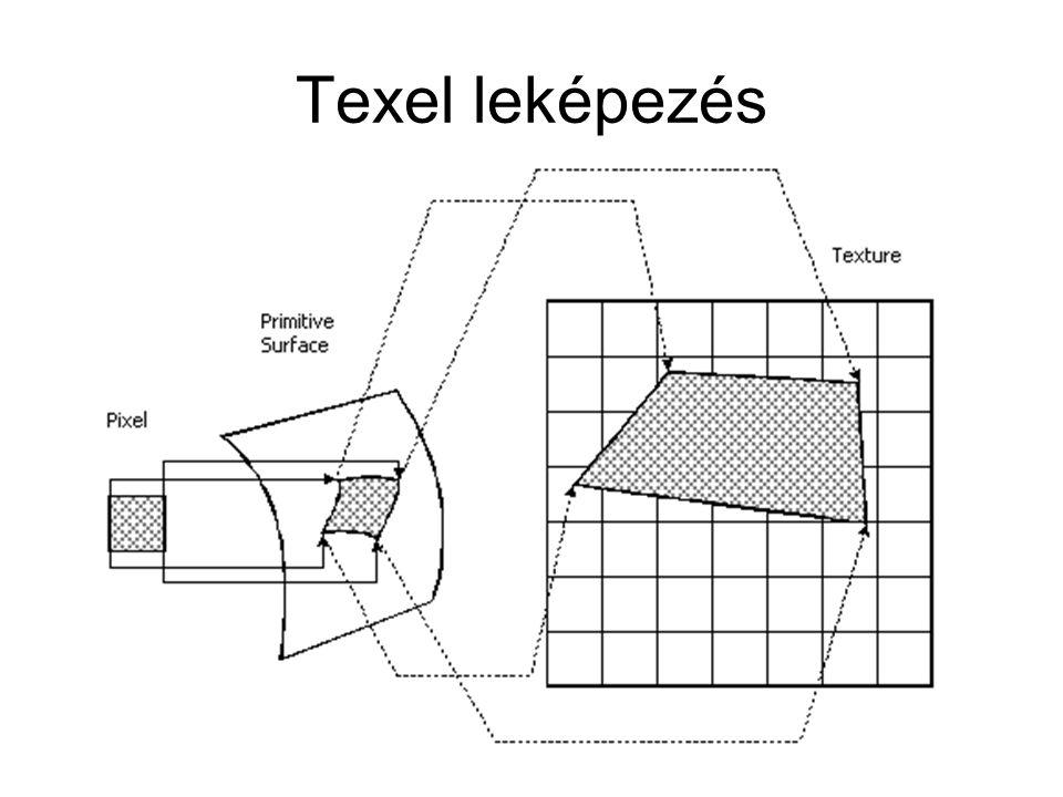 Texel leképezés