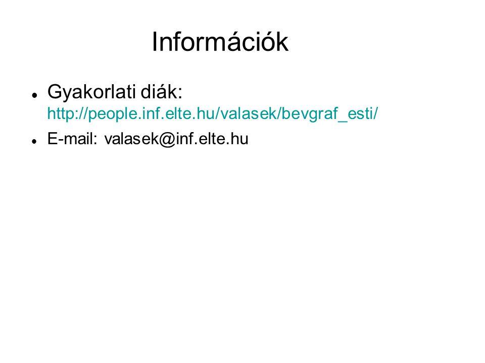 Információk Gyakorlati diák: http://people.inf.elte.hu/valasek/bevgraf_esti/ E-mail: valasek@inf.elte.hu