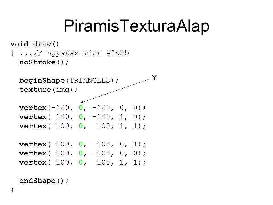 PiramisTexturaAlap void draw() {...// ugyanaz mint előbb noStroke(); beginShape(TRIANGLES); texture(img); vertex(-100, 0, -100, 0, 0); vertex( 100, 0, -100, 1, 0); vertex( 100, 0, 100, 1, 1); vertex(-100, 0, 100, 0, 1); vertex(-100, 0, -100, 0, 0); vertex( 100, 0, 100, 1, 1); endShape(); } Y