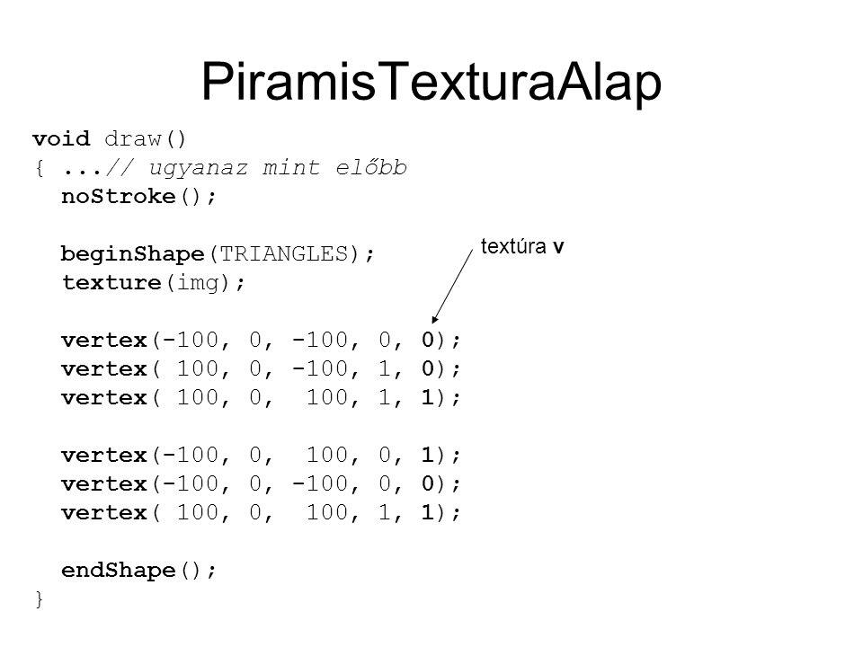 PiramisTexturaAlap void draw() {...// ugyanaz mint előbb noStroke(); beginShape(TRIANGLES); texture(img); vertex(-100, 0, -100, 0, 0); vertex( 100, 0, -100, 1, 0); vertex( 100, 0, 100, 1, 1); vertex(-100, 0, 100, 0, 1); vertex(-100, 0, -100, 0, 0); vertex( 100, 0, 100, 1, 1); endShape(); } textúra v