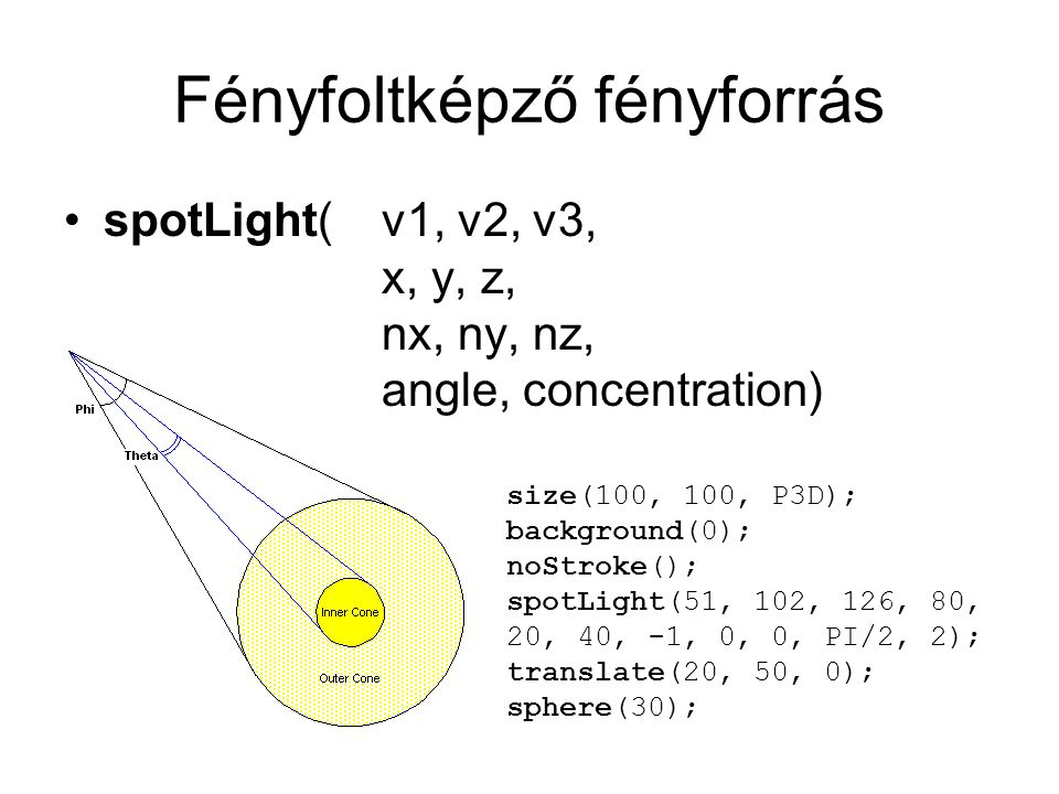 Fényfoltképző fényforrás spotLight(v1, v2, v3, x, y, z, nx, ny, nz, angle, concentration) size(100, 100, P3D); background(0); noStroke(); spotLight(51, 102, 126, 80, 20, 40, -1, 0, 0, PI/2, 2); translate(20, 50, 0); sphere(30);