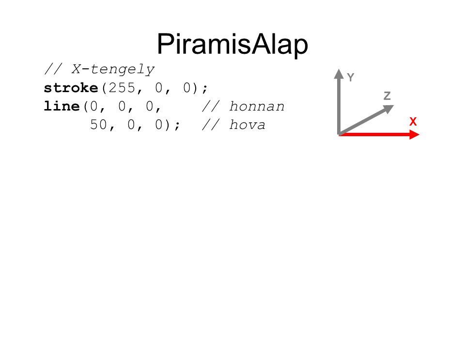 PiramisAlap // X-tengely stroke(255, 0, 0); line(0, 0, 0, // honnan 50, 0, 0); // hova X Y Z