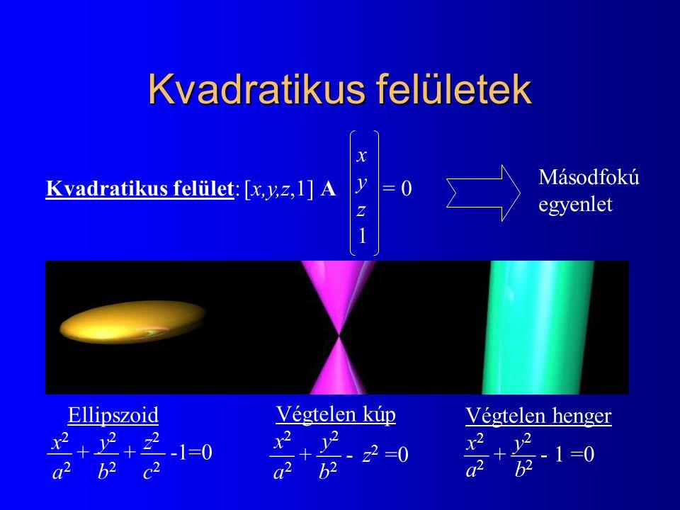  +  +  -1=0 Kvadratikus felületek xyz1xyz1 [x,y,z,1] A = 0Kvadratikus felület: Másodfokú egyenlet Ellipszoid x 2 y 2 z 2 a 2 b 2 c 2  +  - z 2 =0