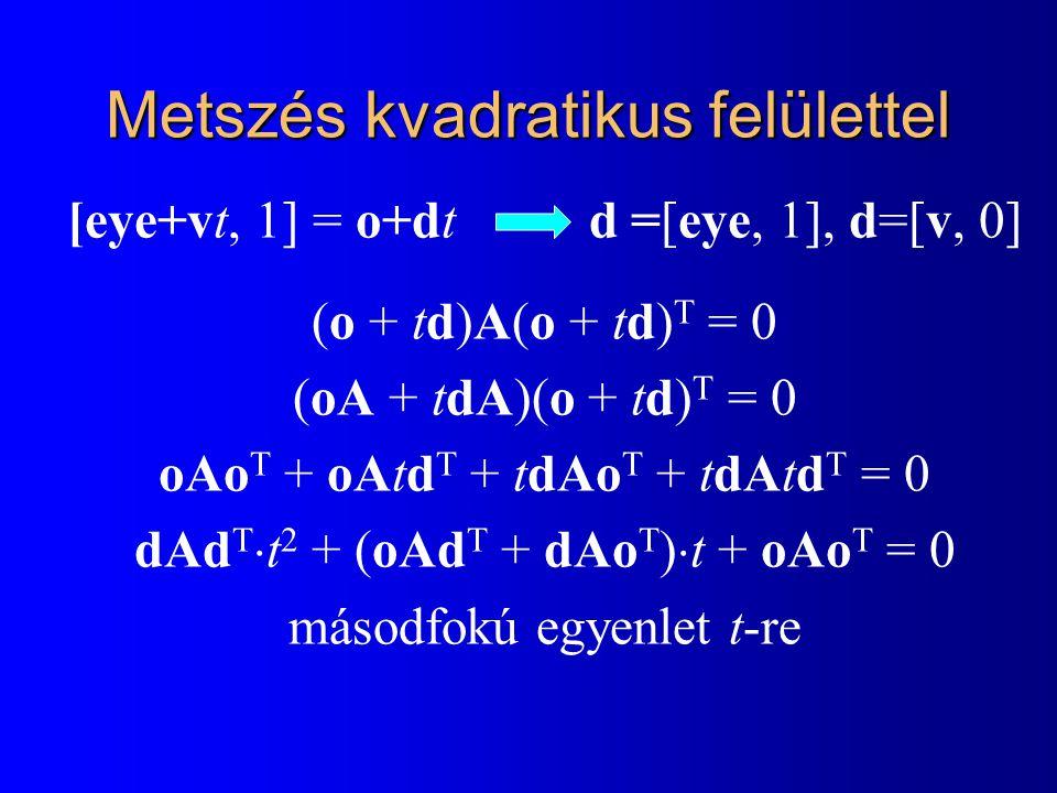 Metszés kvadratikus felülettel [eye+vt, 1] = o+dt d =[eye, 1], d=[v, 0] (o + td)A(o + td) T = 0 (oA + tdA)(o + td) T = 0 oAo T + oAtd T + tdAo T + tdAtd T = 0 dAd T  t 2 + (oAd T + dAo T )  t + oAo T = 0 másodfokú egyenlet t-re