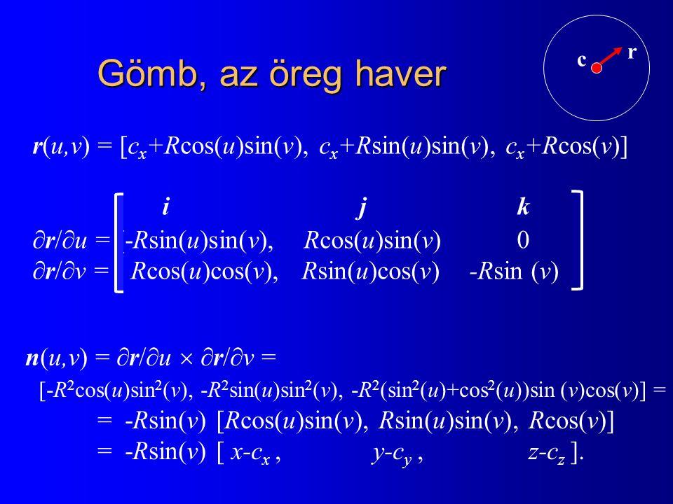 Gömb, az öreg haver r(u,v) = [c x +Rcos(u)sin(v), c x +Rsin(u)sin(v), c x +Rcos(v)]  r/  u = [-Rsin(u)sin(v), Rcos(u)sin(v) 0 ]  r/  v = [ Rcos(u)cos(v), Rsin(u)cos(v) -Rsin (v) ] [ i j k ] c r n(u,v) =  r/  u   r/  v = [-R 2 cos(u)sin 2 (v), -R 2 sin(u)sin 2 (v), -R 2 (sin 2 (u)+cos 2 (u))sin (v)cos(v)] = = -Rsin(v) [Rcos(u)sin(v), Rsin(u)sin(v), Rcos(v)] = -Rsin(v) [ x-c x, y-c y, z-c z ].