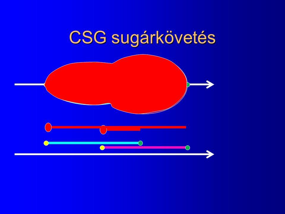 CSG sugárkövetés