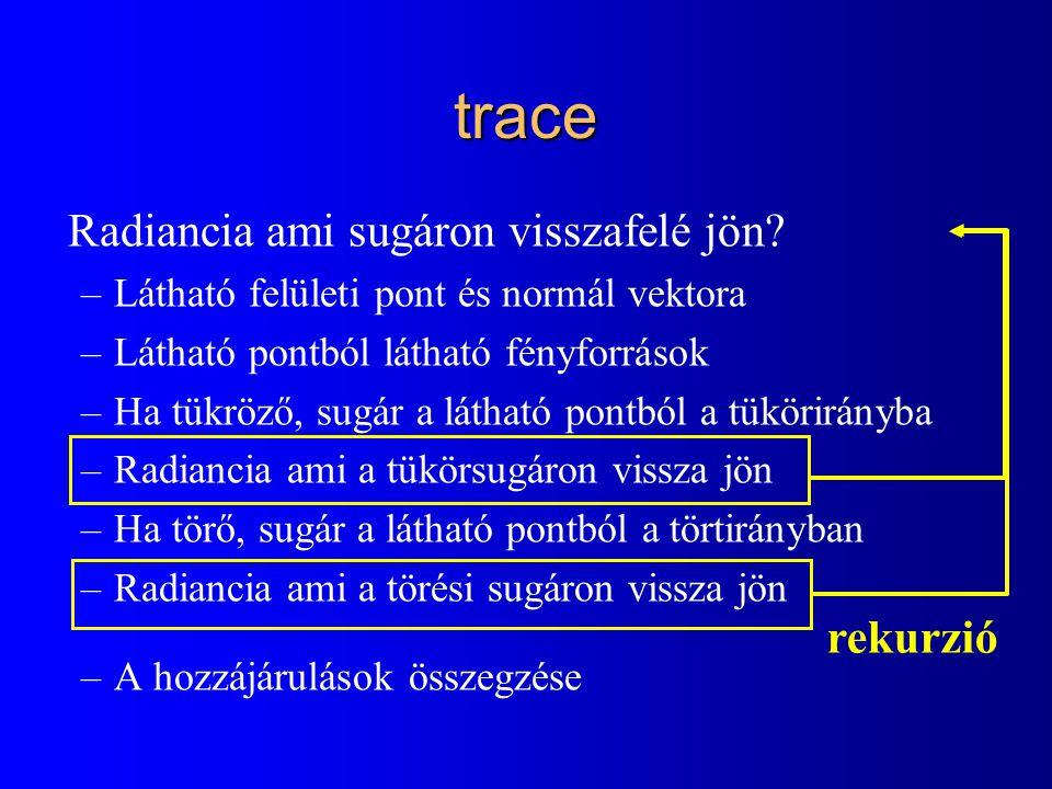 trace Radiancia ami sugáron visszafelé jön? –Látható felületi pont és normál vektora –Látható pontból látható fényforrások –Ha tükröző, sugár a láthat