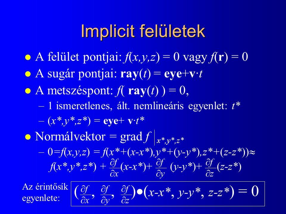 Implicit felületek l A felület pontjai: f(x,y,z) = 0 vagy f(r) = 0 l A sugár pontjai: ray(t) = eye+v·t l A metszéspont: f( ray(t) ) = 0, –1 ismeretlenes, ált.