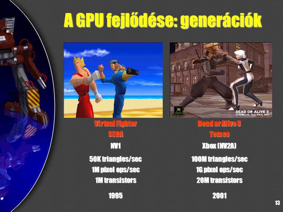 13 A GPU fejlődése: generációk Virtual Fighter SEGA Dead or Alive 3 Temco NV1 Xbox (NV2A) 50K triangles/sec 1M pixel ops/sec 1M transistors 100M triangles/sec 1G pixel ops/sec 20M transistors 19952001