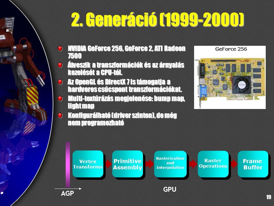 19 2. Generáció (1999-2000) NVIDIA GeForce 256, GeForce 2, ATI Radeon 7500 Átveszik a transzformációk és az árnyalás kezelését a CPU-tól. Az OpenGL és