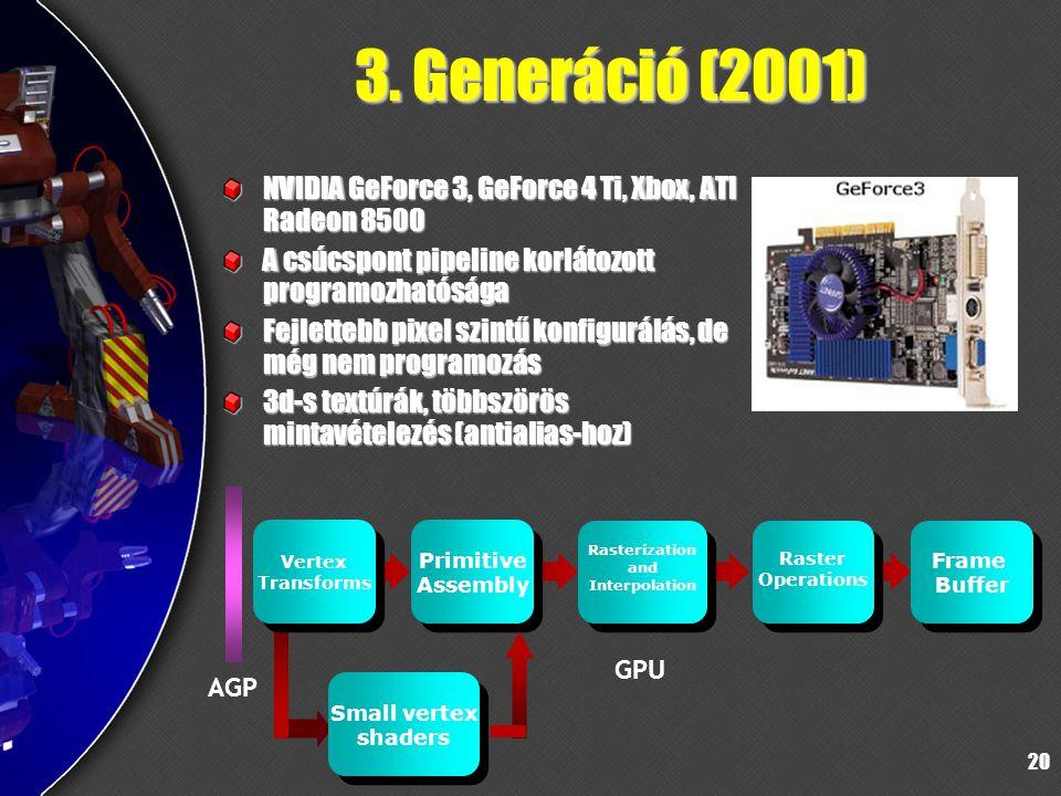 20 3. Generáció (2001) NVIDIA GeForce 3, GeForce 4 Ti, Xbox, ATI Radeon 8500 A csúcspont pipeline korlátozott programozhatósága Fejlettebb pixel szint