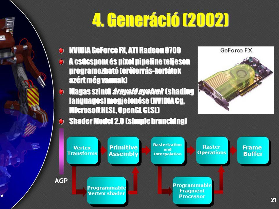 21 4. Generáció (2002) NVIDIA GeForce FX, ATI Radeon 9700 A csúcspont és pixel pipeline teljesen programozható (erőforrás-korlátok azért még vannak) M