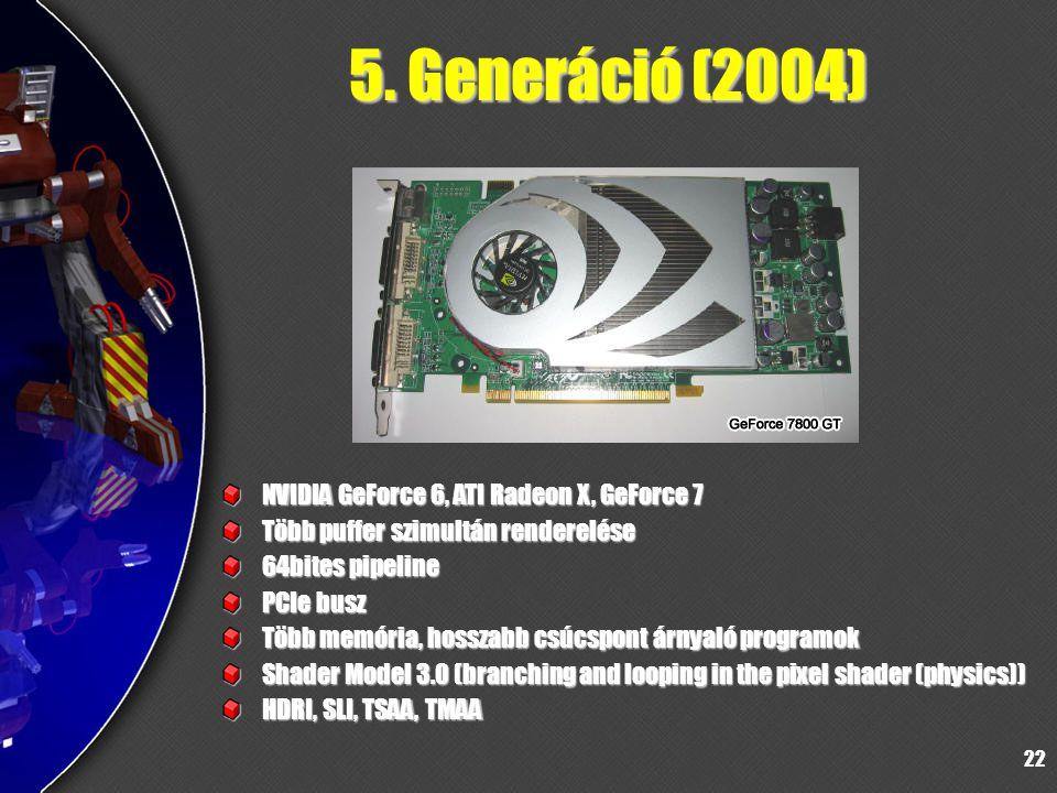 22 5. Generáció (2004) NVIDIA GeForce 6, ATI Radeon X, GeForce 7 Több puffer szimultán renderelése 64bites pipeline PCIe busz Több memória, hosszabb c