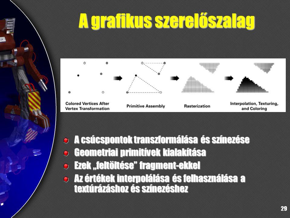 """29 A grafikus szerelőszalag A csúcspontok transzformálása és színezése Geometriai primitívek kialakítása Ezek """"feltöltése fragment-ekkel Az értékek interpolálása és felhasználása a textúrázáshoz és színezéshez"""