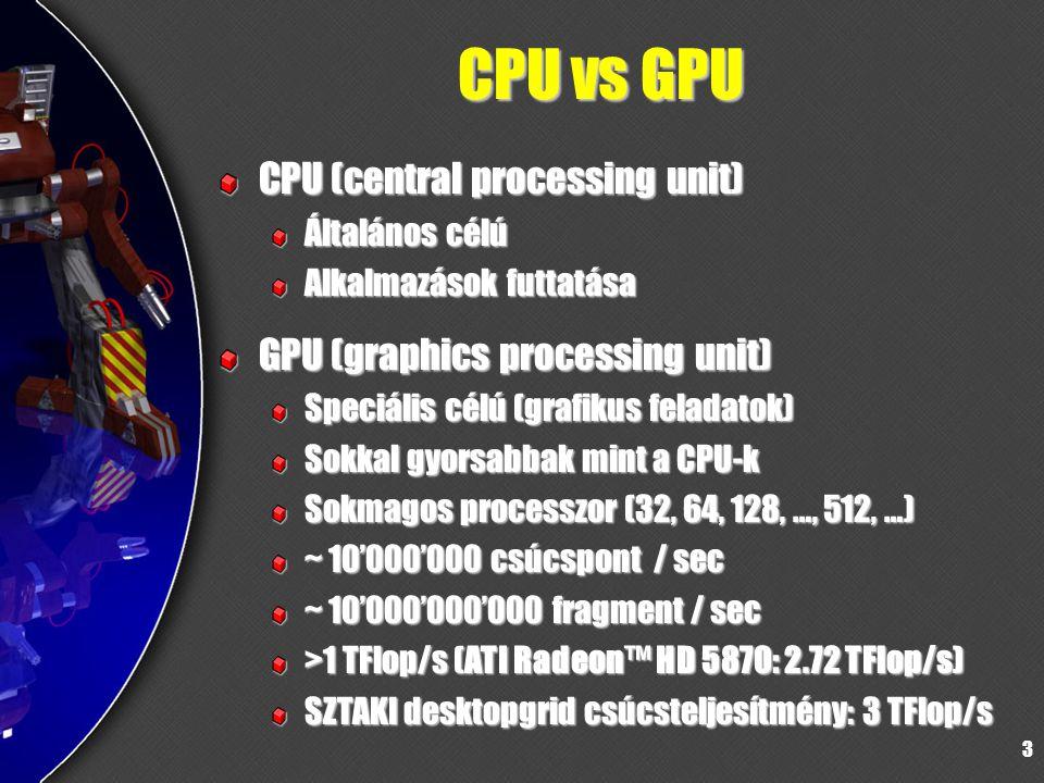 3 CPU vs GPU CPU (central processing unit) Általános célú Alkalmazások futtatása GPU (graphics processing unit) Speciális célú (grafikus feladatok) Sokkal gyorsabbak mint a CPU-k Sokmagos processzor (32, 64, 128, …, 512, …) ~ 10'000'000 csúcspont / sec ~ 10'000'000'000 fragment / sec >1 TFlop/s (ATI Radeon™ HD 5870: 2.72 TFlop/s) SZTAKI desktopgrid csúcsteljesítmény: 3 TFlop/s