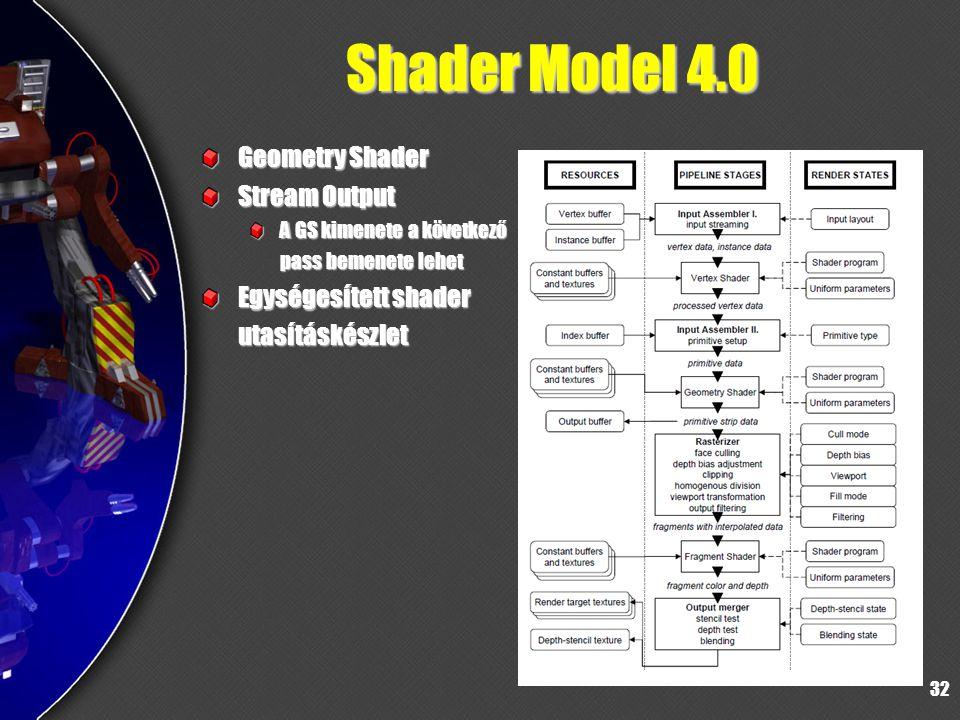 32 Shader Model 4.0 Geometry Shader Stream Output A GS kimenete a következő pass bemenete lehet Egységesített shader utasításkészlet