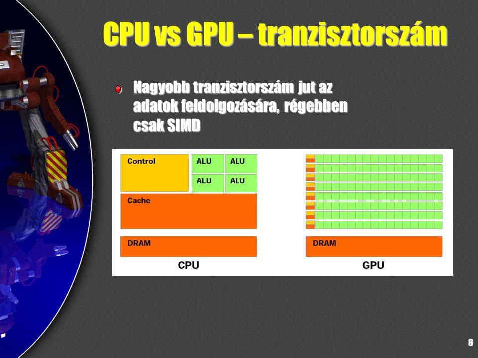 8 CPU vs GPU – tranzisztorszám Nagyobb tranzisztorszám jut az adatok feldolgozására, régebben csak SIMD