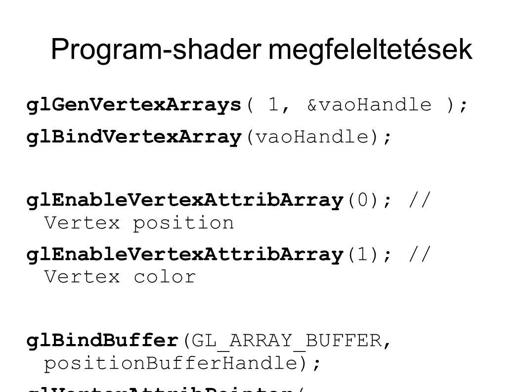 Program-shader megfeleltetések glGenVertexArrays( 1, &vaoHandle ); glBindVertexArray(vaoHandle); glEnableVertexAttribArray(0); // Vertex position glEn