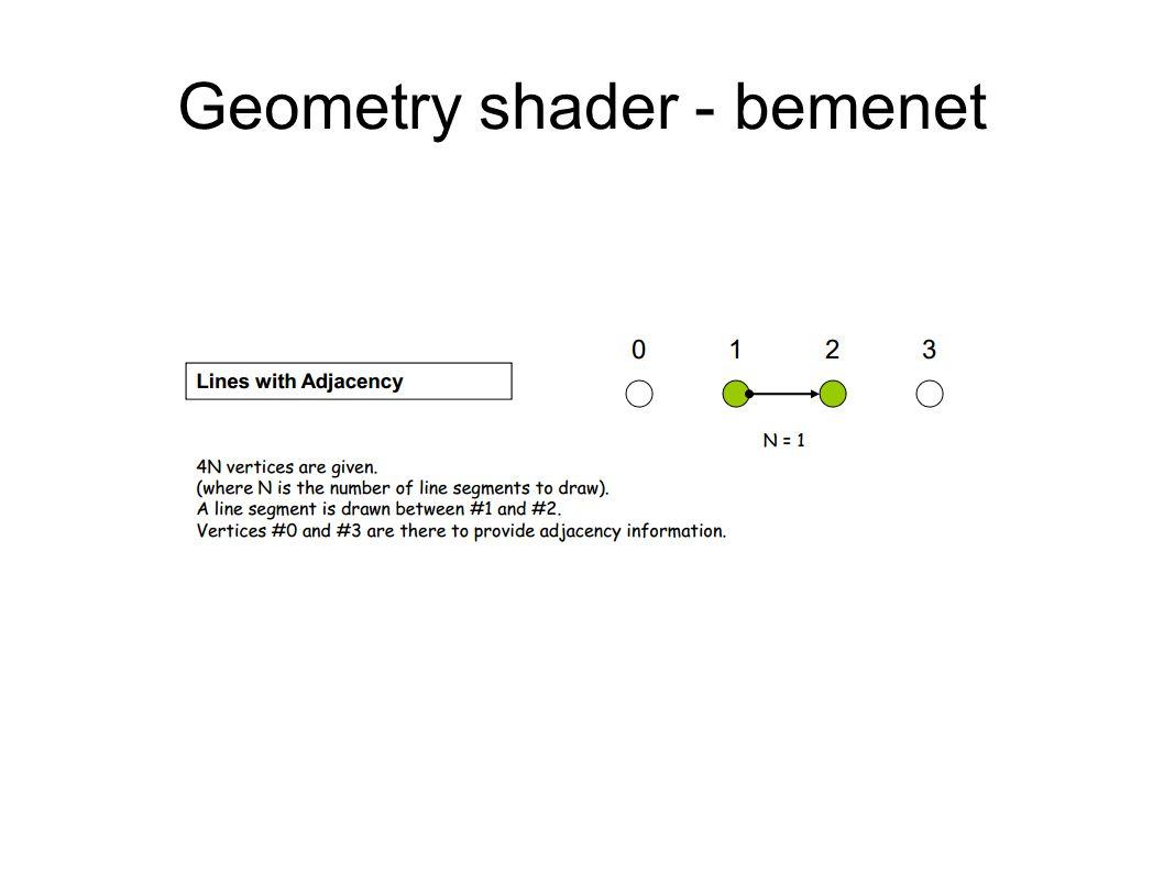 Geometry shader - bemenet
