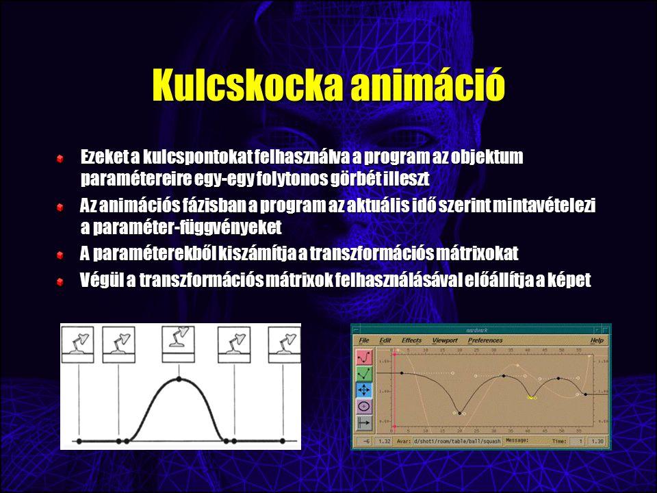 Kulcskocka animáció Ezeket a kulcspontokat felhasználva a program az objektum paramétereire egy-egy folytonos görbét illeszt Az animációs fázisban a program az aktuális idő szerint mintavételezi a paraméter-függvényeket A paraméterekből kiszámítja a transzformációs mátrixokat Végül a transzformációs mátrixok felhasználásával előállítja a képet