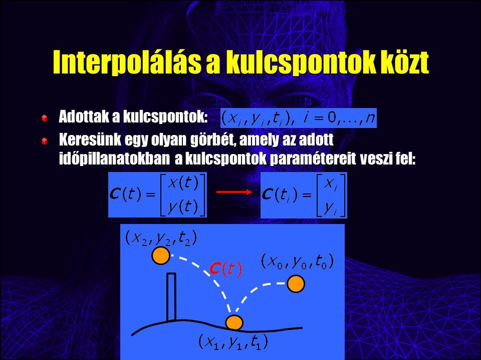 Interpolálás a kulcspontok közt Adottak a kulcspontok: Keresünk egy olyan görbét, amely az adott időpillanatokban a kulcspontok paramétereit veszi fel: