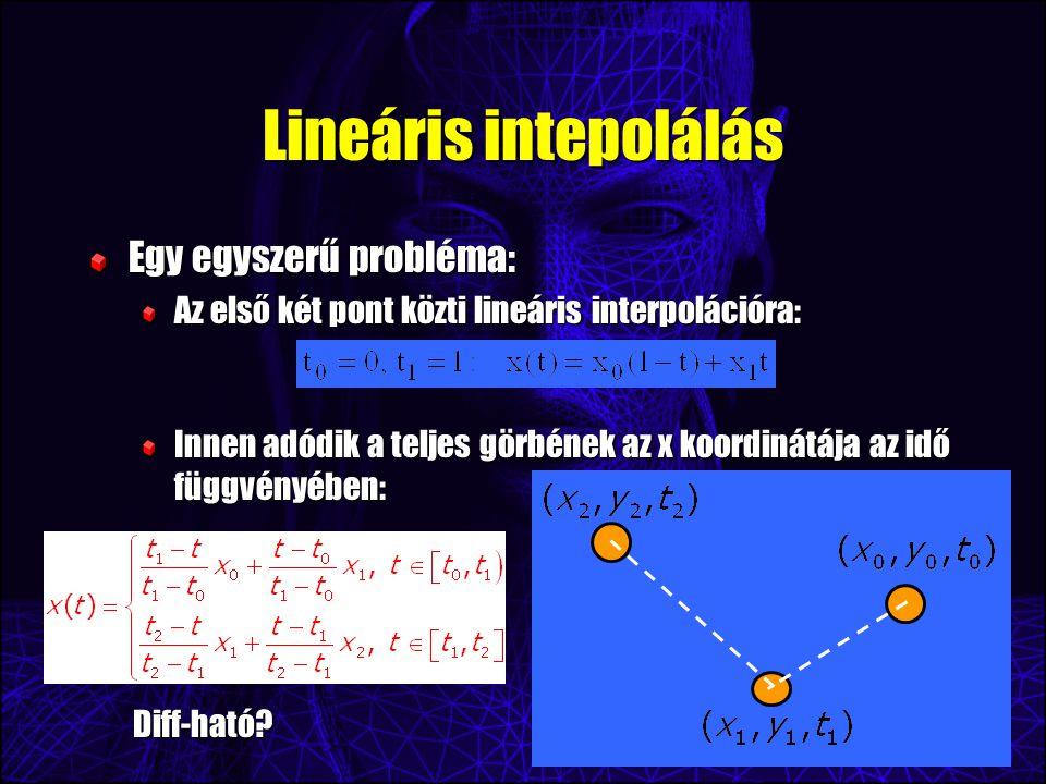 Lineáris intepolálás Egy egyszerű probléma: Az első két pont közti lineáris interpolációra: Innen adódik a teljes görbének az x koordinátája az idő függvényében: Diff-ható