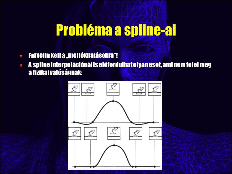 """Probléma a spline-al Figyelni kell a """"mellékhatásokra ."""