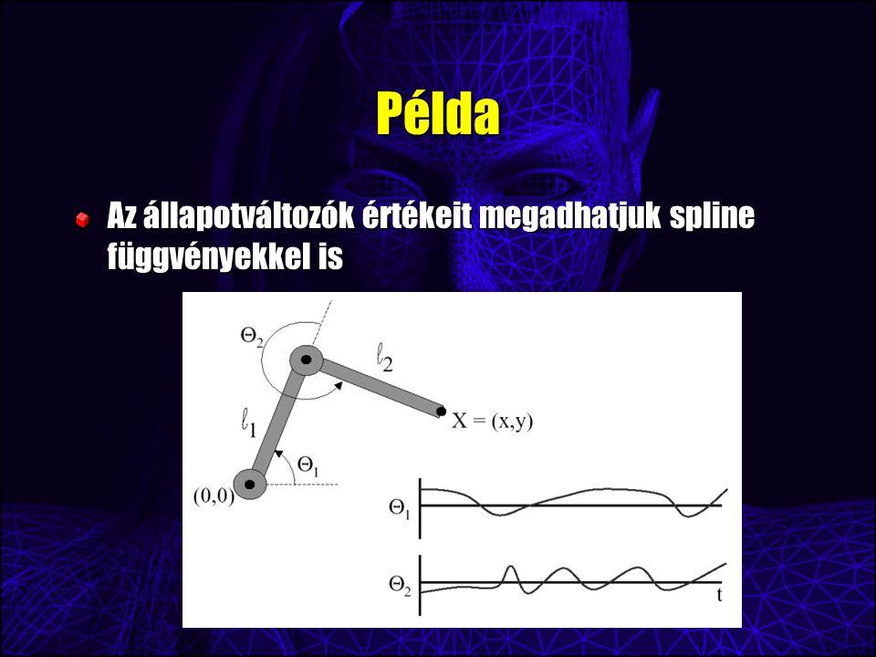 Példa Az állapotváltozók értékeit megadhatjuk spline függvényekkel is