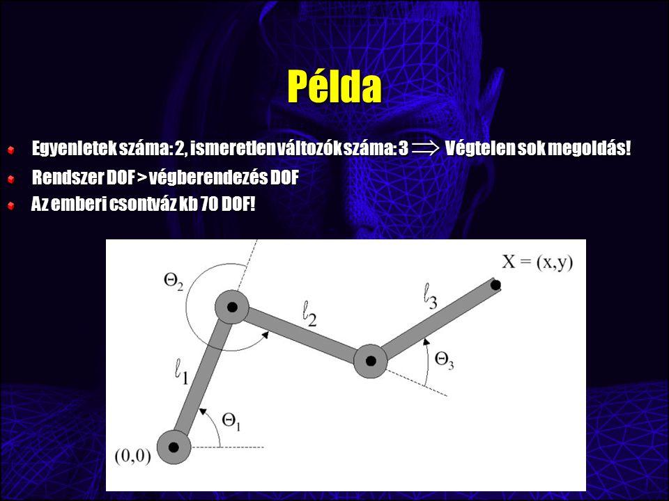 Példa Egyenletek száma: 2, ismeretlen változók száma: 3  Végtelen sok megoldás.