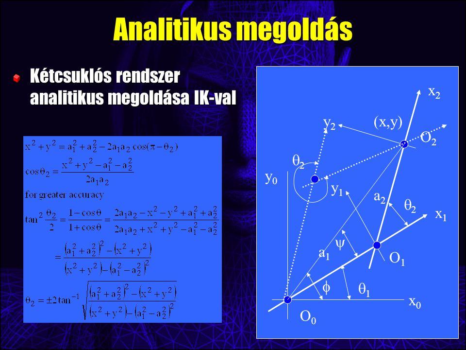Analitikus megoldás Kétcsuklós rendszer analitikus megoldása IK-val 22 11 a1a1 a2a2 O2O2 O1O1 O0O0 x1x1 x0x0 x2x2 y1y1 y2y2 y0y0   (x,y) 22
