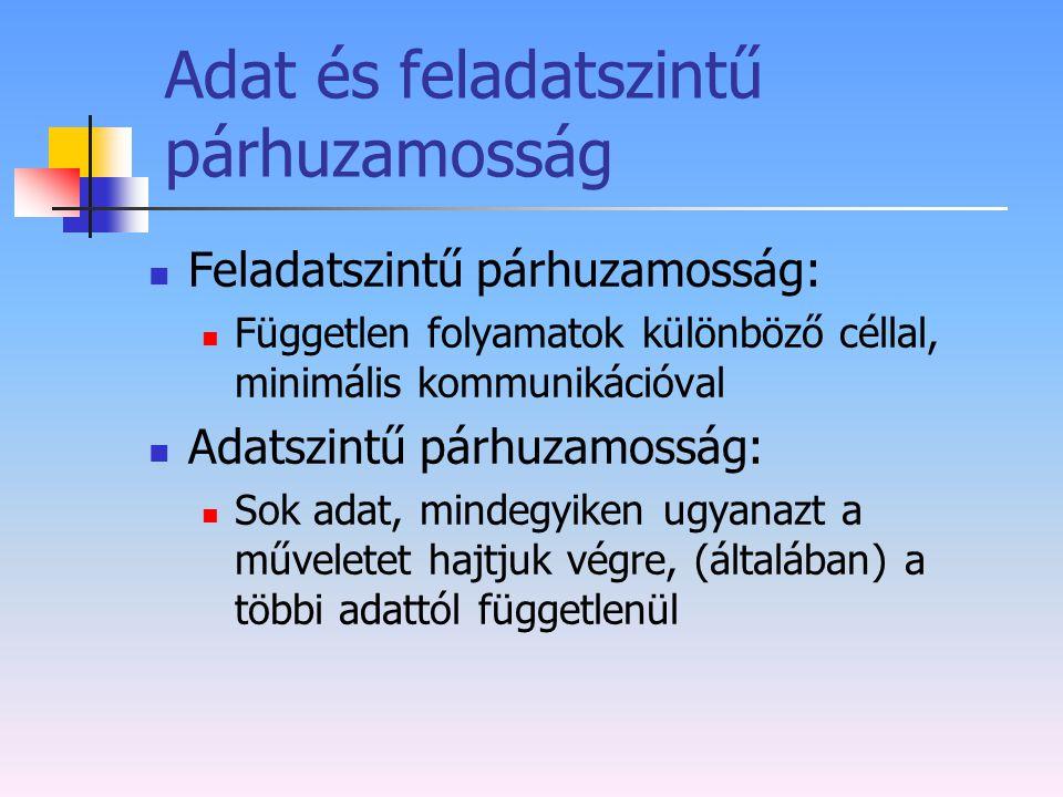 Adat és feladatszintű párhuzamosság Feladatszintű párhuzamosság: Független folyamatok különböző céllal, minimális kommunikációval Adatszintű párhuzamo