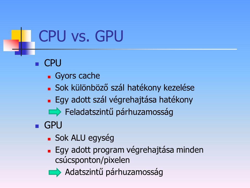 CPU vs. GPU CPU Gyors cache Sok különböző szál hatékony kezelése Egy adott szál végrehajtása hatékony Feladatszintű párhuzamosság GPU Sok ALU egység E
