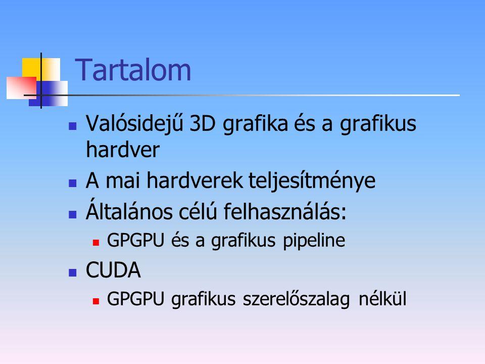 Tartalom Valósidejű 3D grafika és a grafikus hardver A mai hardverek teljesítménye Általános célú felhasználás: GPGPU és a grafikus pipeline CUDA GPGP